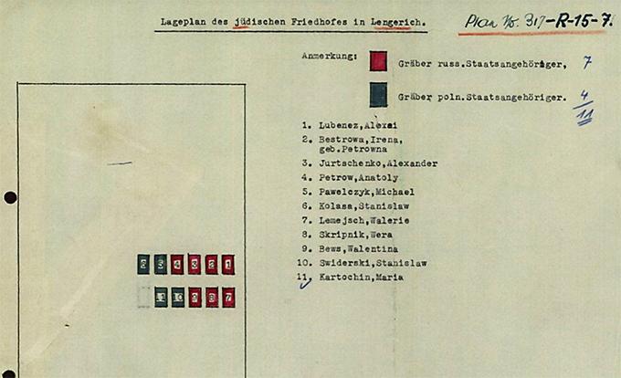 Gräber von Zwangsarbeiter*innen und Kindern auf dem jüdischen Friedhof